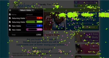 Visualise where users are clicking with 'heatmap' technology